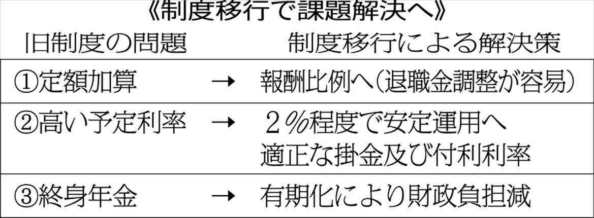 【検証】変わる金型基金 新たな船出3<br>年金有期化で安定運用